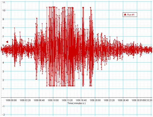 terremoto-molise