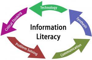 Ecdl la gestione dell'informazione